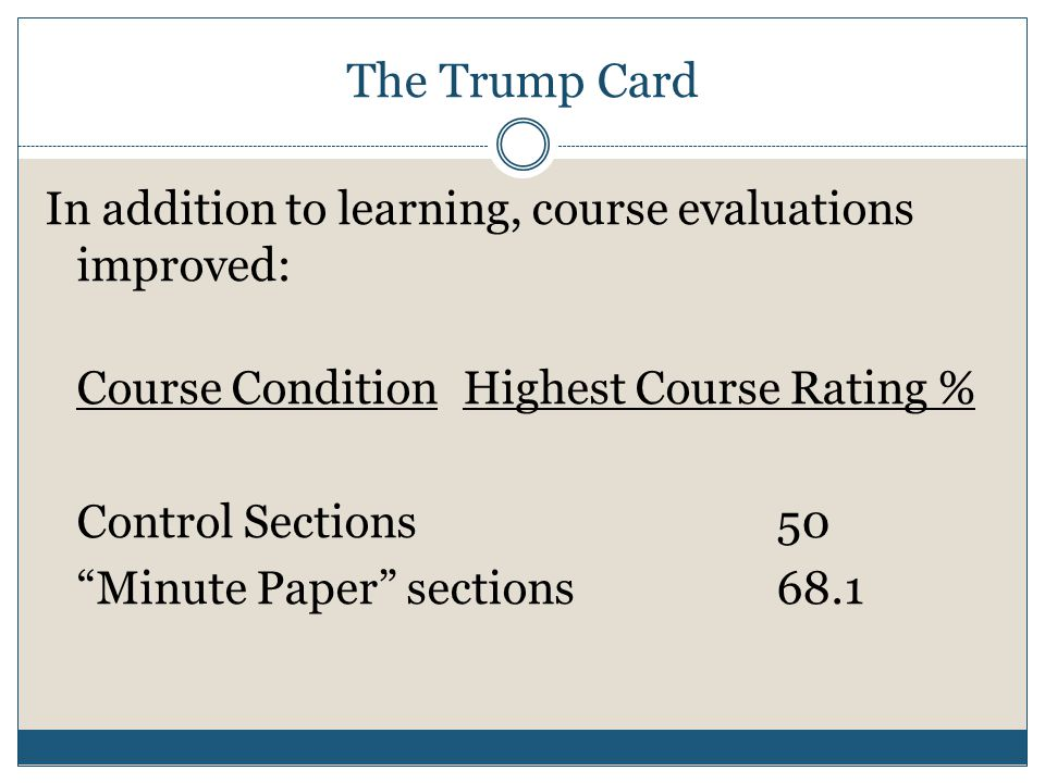 """The Trump Card In addition to learning, course evaluations improved: Course ConditionHighest Course Rating % Control Sections50 """"Minute Paper"""" section"""