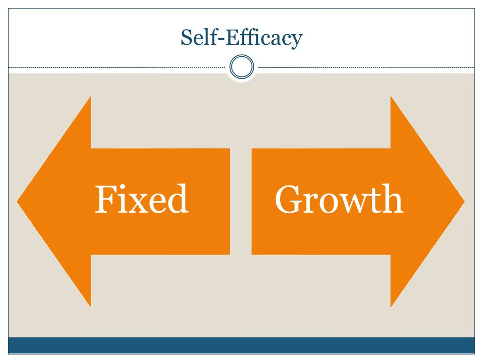 Self-Efficacy FixedGrowth