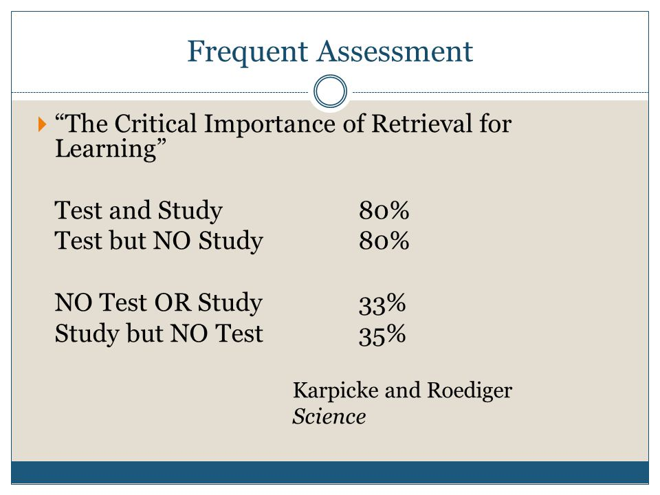 Frequent Assessment  The Critical Importance of Retrieval for Learning Test and Study80% Test but NO Study80% NO Test OR Study33% Study but NO Test35% Karpicke and Roediger Science