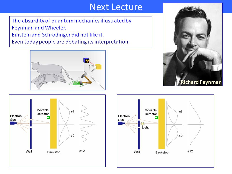 Next Lecture Richard Feynman The absurdity of quantum mechanics illustrated by Feynman and Wheeler. Einstein and Schrödinger did not like it. Even tod