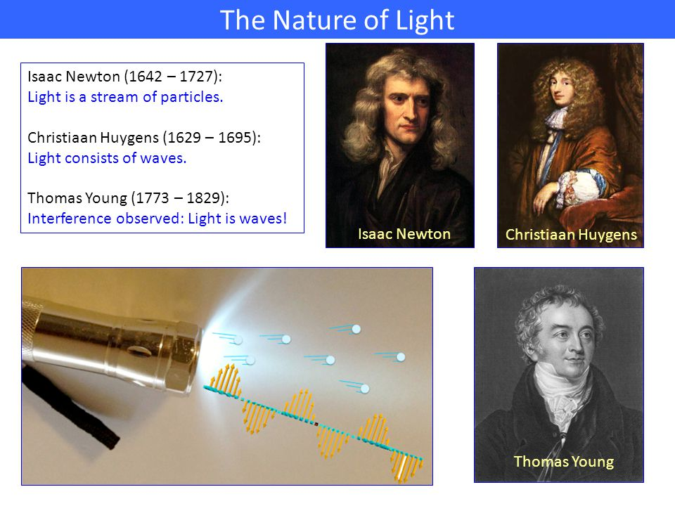 The Nature of Light Isaac Newton (1642 – 1727): Light is a stream of particles. Christiaan Huygens (1629 – 1695): Light consists of waves. Thomas Youn