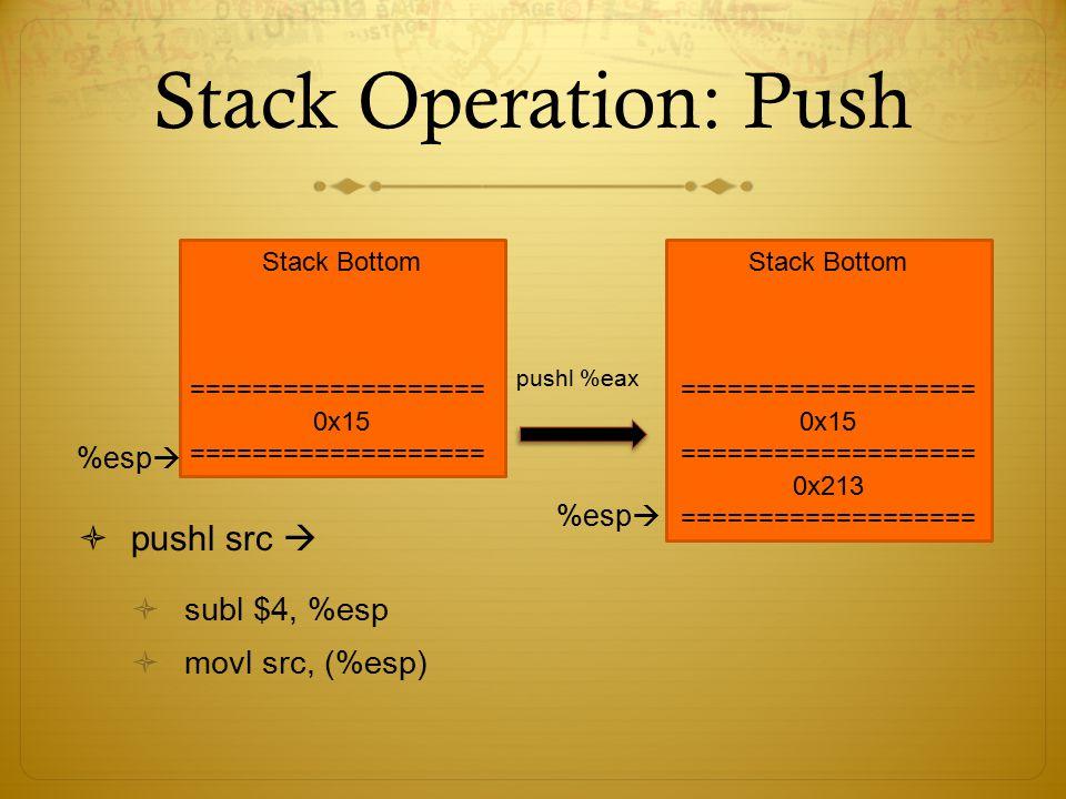 Stack Operation: Push  pushl src   subl $4, %esp  movl src, (%esp) Stack Bottom =================== 0x15 =================== %esp  pushl %eax Sta