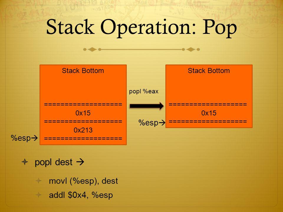 Stack Operation: Pop  popl dest   movl (%esp), dest  addl $0x4, %esp Stack Bottom =================== 0x15 =================== %esp  popl %eax St