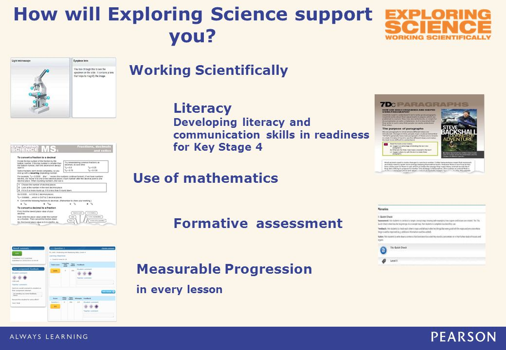 Exploring Science includes 36 units of teaching spread over three years.
