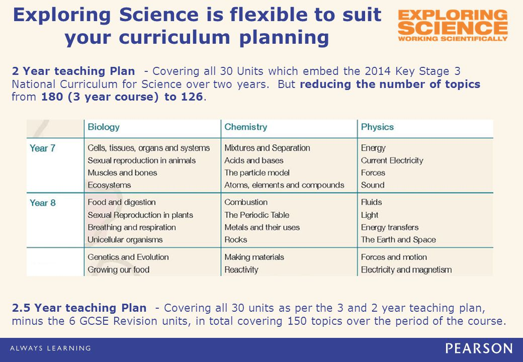 2 Year teaching Plan - Covering all 30 Units which embed the 2014 Key Stage 3 National Curriculum for Science over two years.