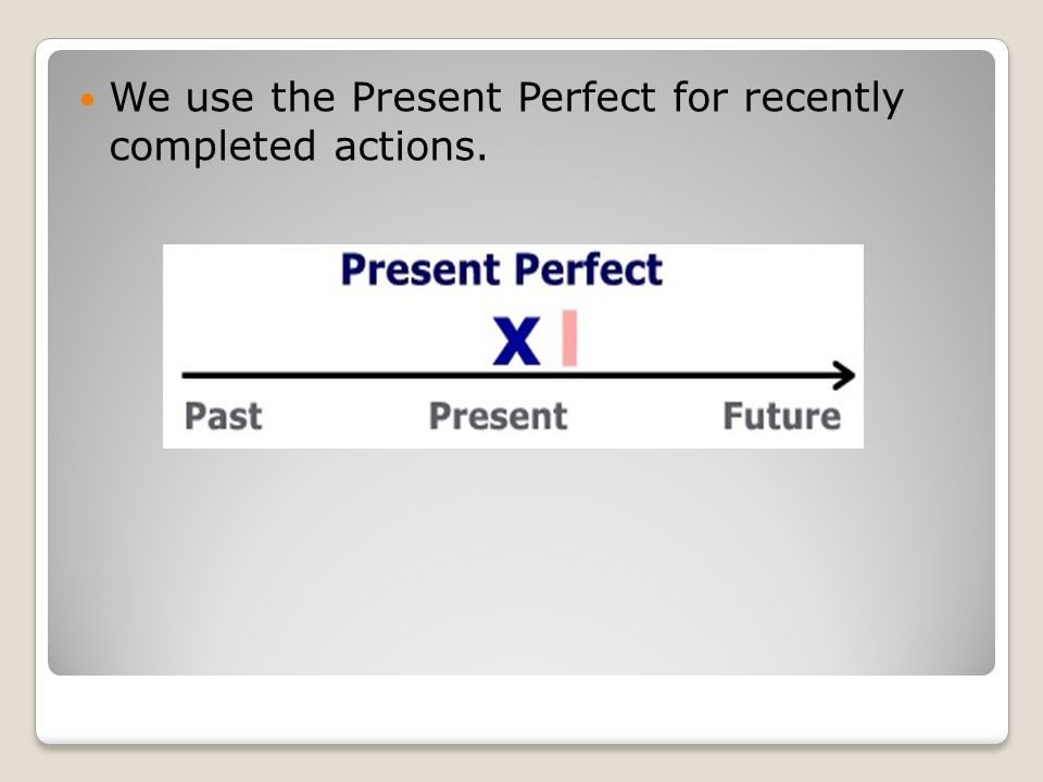 We use the Present Perfect for actions beginning in the past and still continuing.