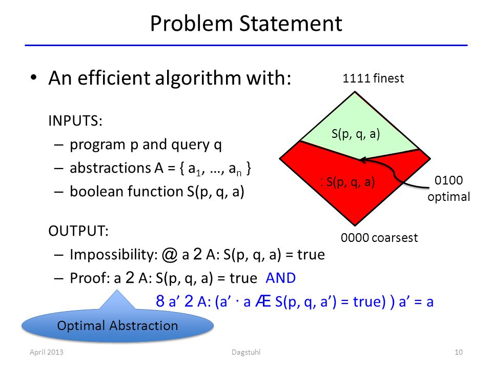 An efficient algorithm with: INPUTS: – program p and query q – abstractions A = { a 1, …, a n } – boolean function S(p, q, a) OUTPUT: – Impossibility: @ a 2 A: S(p, q, a) = true – Proof: a 2 A: S(p, q, a) = true 8 a' 2 A: (a' · a Æ S(p, q, a') = true) ) a' = a Problem Statement April 201310 : S(p, q, a) S(p, q, a) 1111 finest 0100 optimal 0000 coarsest AND Dagstuhl Optimal Abstraction