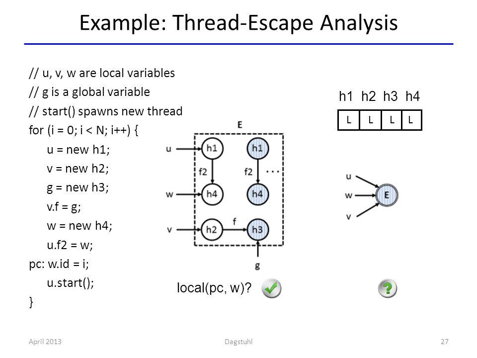 Example: Thread-Escape Analysis April 201327 L L L L h1 h2 h3 h4 local(pc, w).