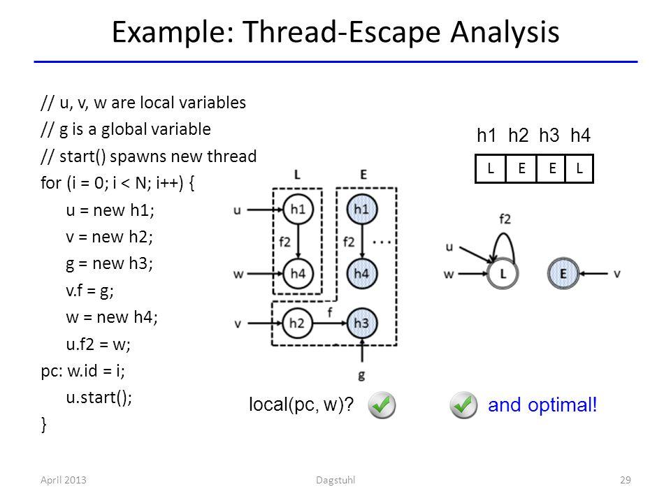 Example: Thread-Escape Analysis April 201329 L E E L h1 h2 h3 h4 and optimal.