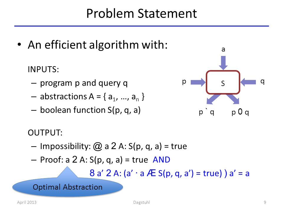 Problem Statement An efficient algorithm with: INPUTS: – program p and query q – abstractions A = { a 1, …, a n } – boolean function S(p, q, a) OUTPUT: – Impossibility: @ a 2 A: S(p, q, a) = true – Proof: a 2 A: S(p, q, a) = true 8 a' 2 A: (a' · a Æ S(p, q, a') = true) ) a' = a April 20139 q p S p ` q p 0 q a Dagstuhl Optimal Abstraction AND