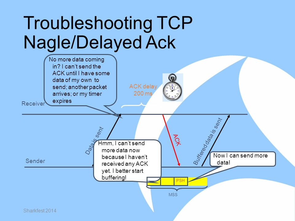 Troubleshooting TCP Nagle/Delayed Ack Sharkfest 2014 Receiver Sender Data is sent ACK delay 200 ms MSS ACK Buffered data is sent Hmm, I can't send mor