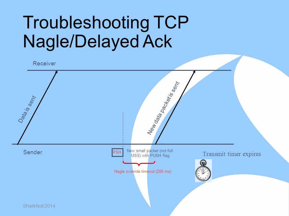 Troubleshooting TCP Nagle/Delayed Ack Sharkfest 2014 Receiver Sender Data is sent Nagle override timeout (200 ms) Transmit timer expires New data pack