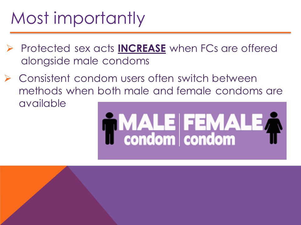 Most importantly  Protected sex acts INCREASE when FCs are offered alongside male condoms  Consistent condom users often switch between methods when both male and female condoms are available