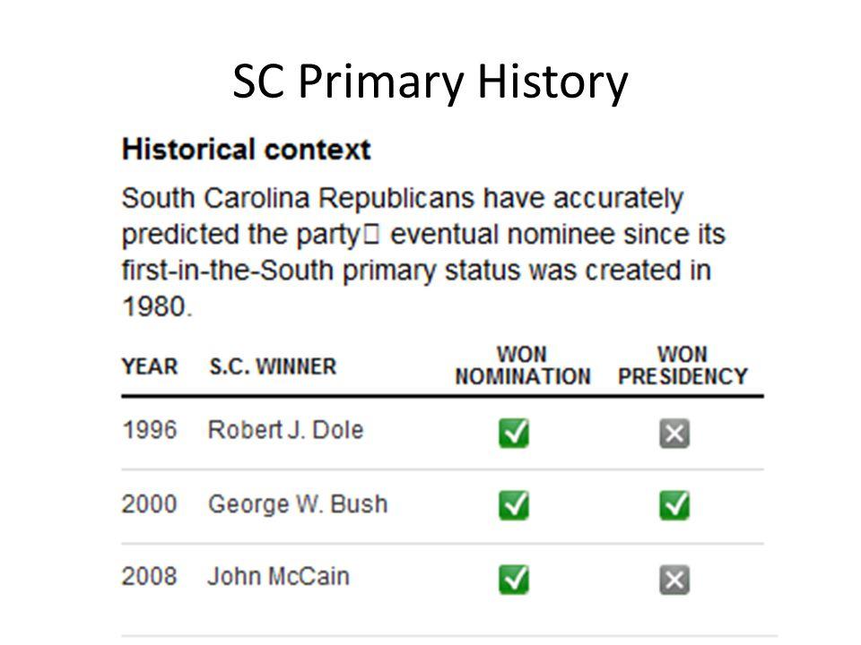SC Primary History