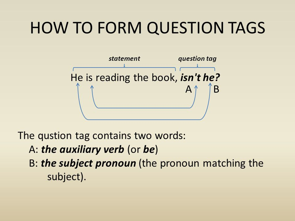 A: THE AUXILIARY VERB (OR BE) 1/ If the statement is positive, the verb in the tag is negative and usually contracted.