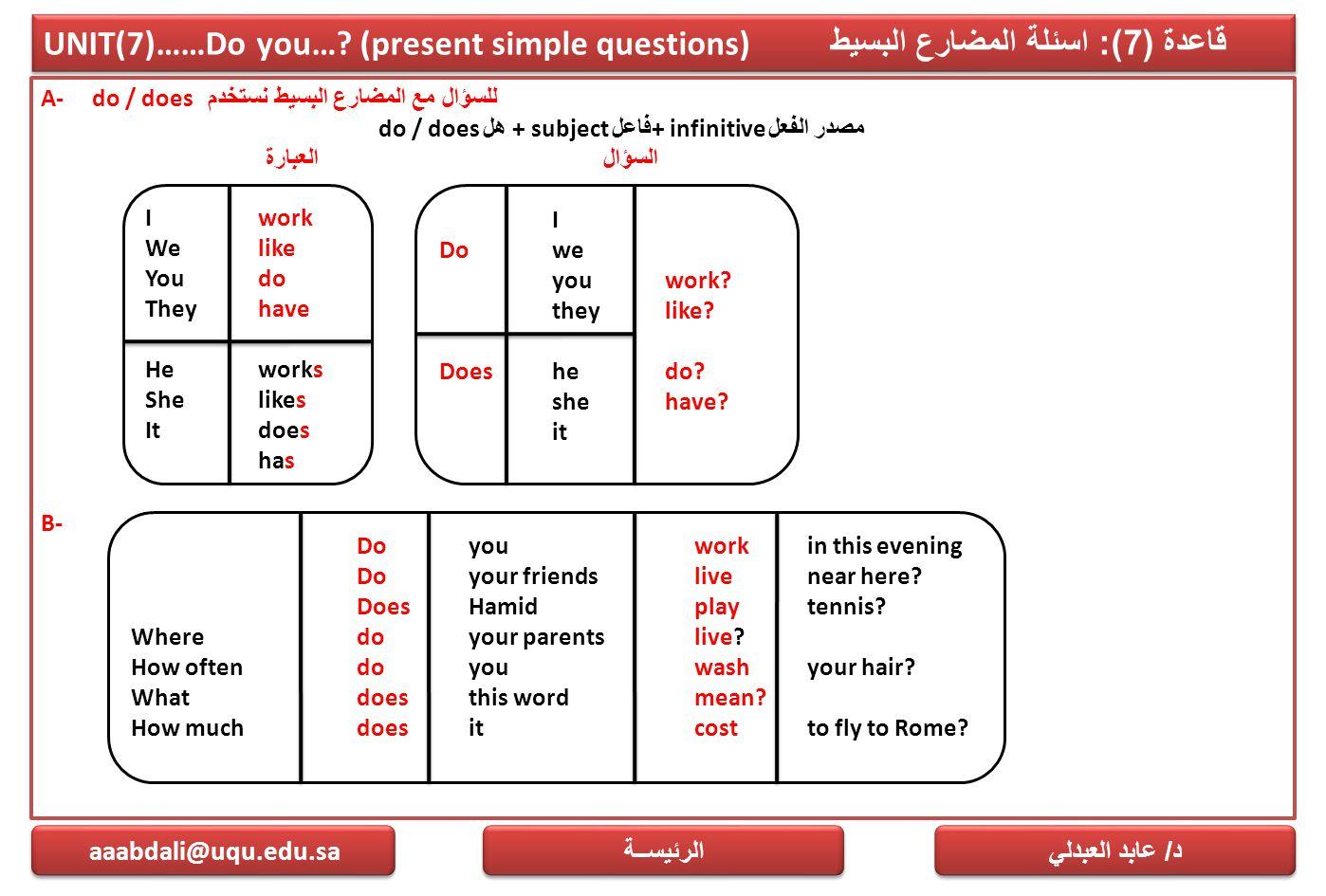 UNIT(7)……Do you…? (present simple questions) قاعدة (7): اسئلة المضارع البسيط A- do / does للسؤال مع المضارع البسيط نستخدم do / does هل + subject فاعل