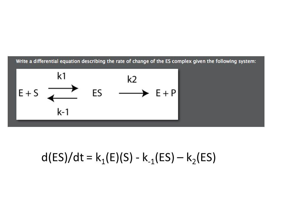 d(ES)/dt = k 1 (E)(S) - k -1 (ES) – k 2 (ES)
