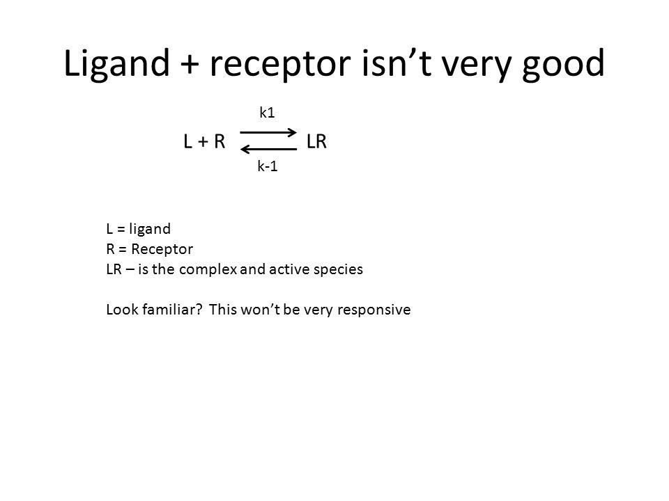 Ligand + receptor isn't very good L + RLR k1 k-1 L = ligand R = Receptor LR – is the complex and active species Look familiar.