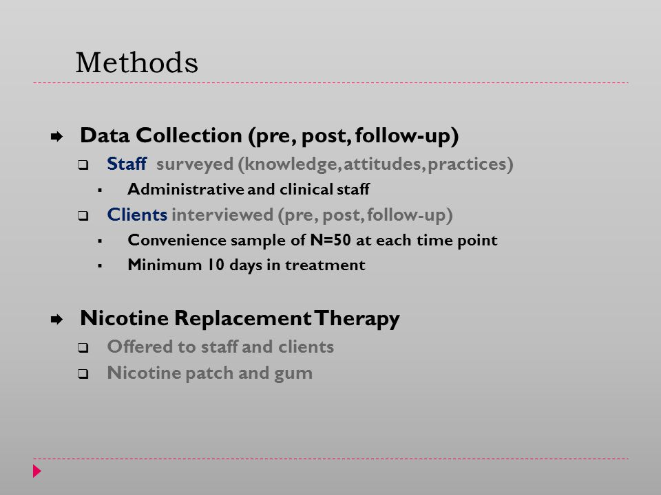 Methods  Data Collection (pre, post, follow-up)  Staff surveyed (knowledge, attitudes, practices)  Administrative and clinical staff  Clients interviewed (pre, post, follow-up)  Convenience sample of N=50 at each time point  Minimum 10 days in treatment  Nicotine Replacement Therapy  Offered to staff and clients  Nicotine patch and gum