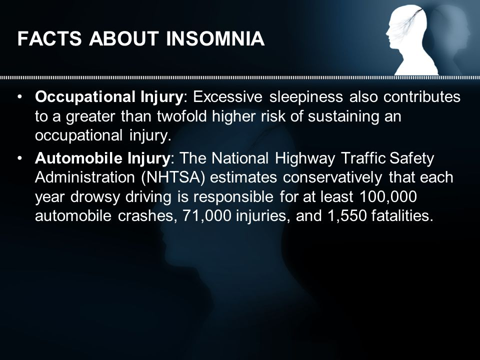 FACTS ABOUT INSOMNIA Occupational Injury: Excessive sleepiness also contributes to a greater than twofold higher risk of sustaining an occupational injury.
