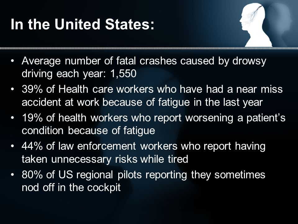 In the United States: Average number of fatal crashes caused by drowsy driving each year: 1,550 39% of Health care workers who have had a near miss accident at work because of fatigue in the last year 19% of health workers who report worsening a patient's condition because of fatigue 44% of law enforcement workers who report having taken unnecessary risks while tired 80% of US regional pilots reporting they sometimes nod off in the cockpit