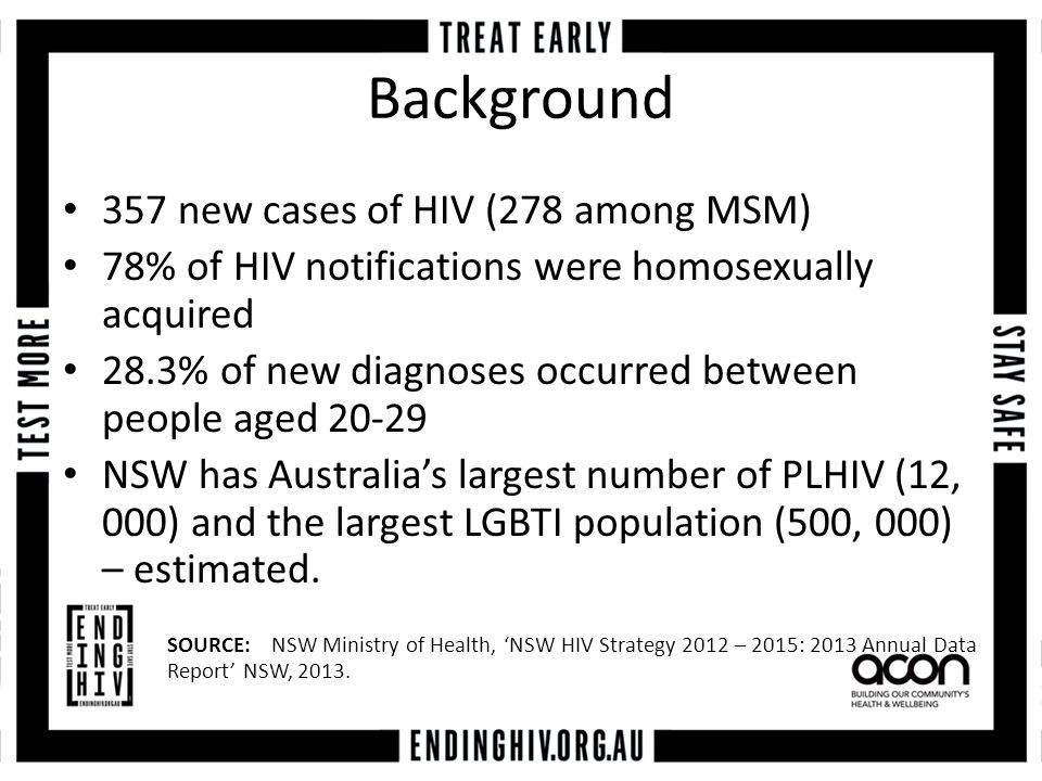 Background 357 new cases of HIV (278 among MSM) 78% of HIV notifications were homosexually acquired 28.3% of new diagnoses occurred between people aged 20-29 NSW has Australia's largest number of PLHIV (12, 000) and the largest LGBTI population (500, 000) – estimated.