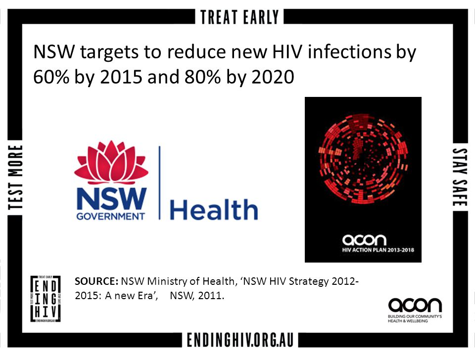NSW targets to reduce new HIV infections by 60% by 2015 and 80% by 2020 SOURCE: NSW Ministry of Health, 'NSW HIV Strategy 2012- 2015: A new Era', NSW, 2011.