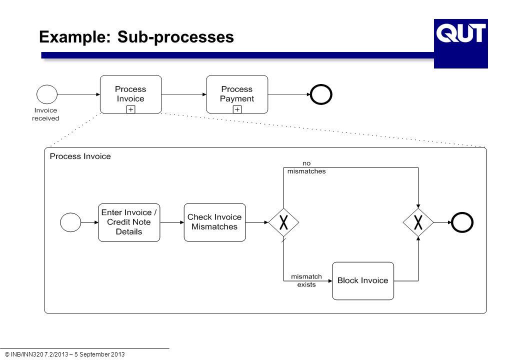 © INB/INN320 7.2/2013 – 5 September 2013 Example: Sub-processes