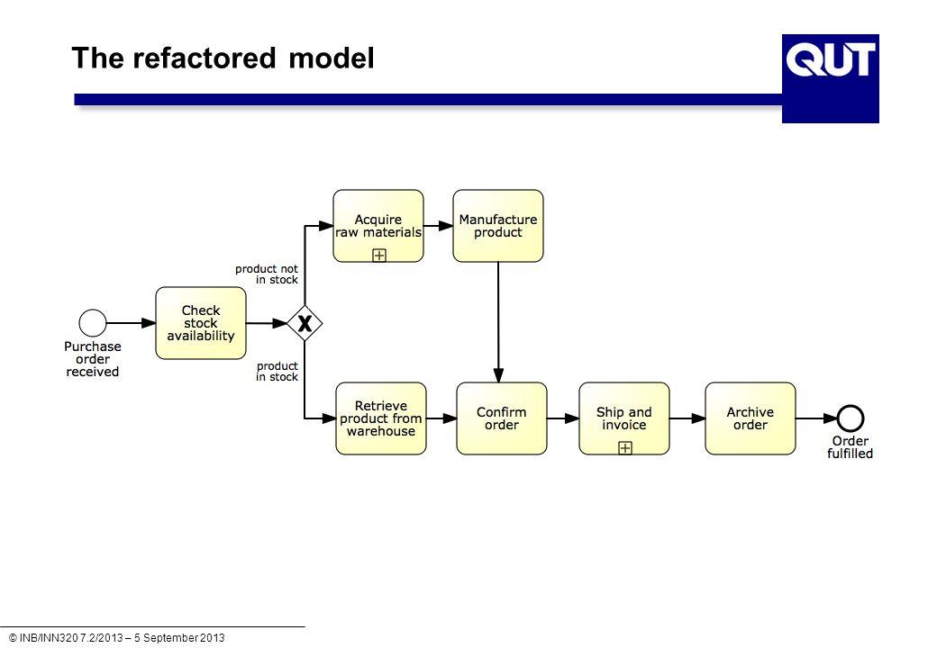© INB/INN320 7.2/2013 – 5 September 2013 The refactored model