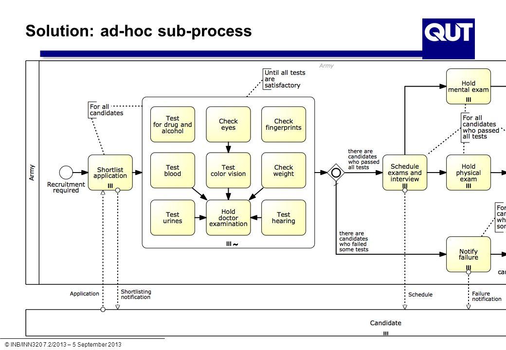 © INB/INN320 7.2/2013 – 5 September 2013 Solution: ad-hoc sub-process