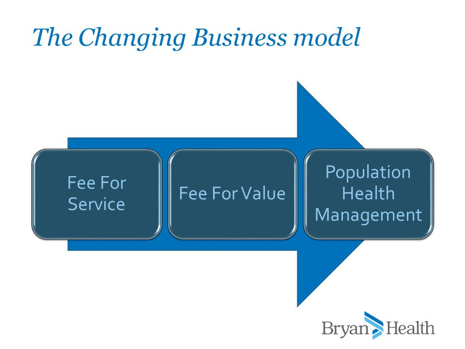 Fee For Service Fee For Value Population Health Management The Changing Business model