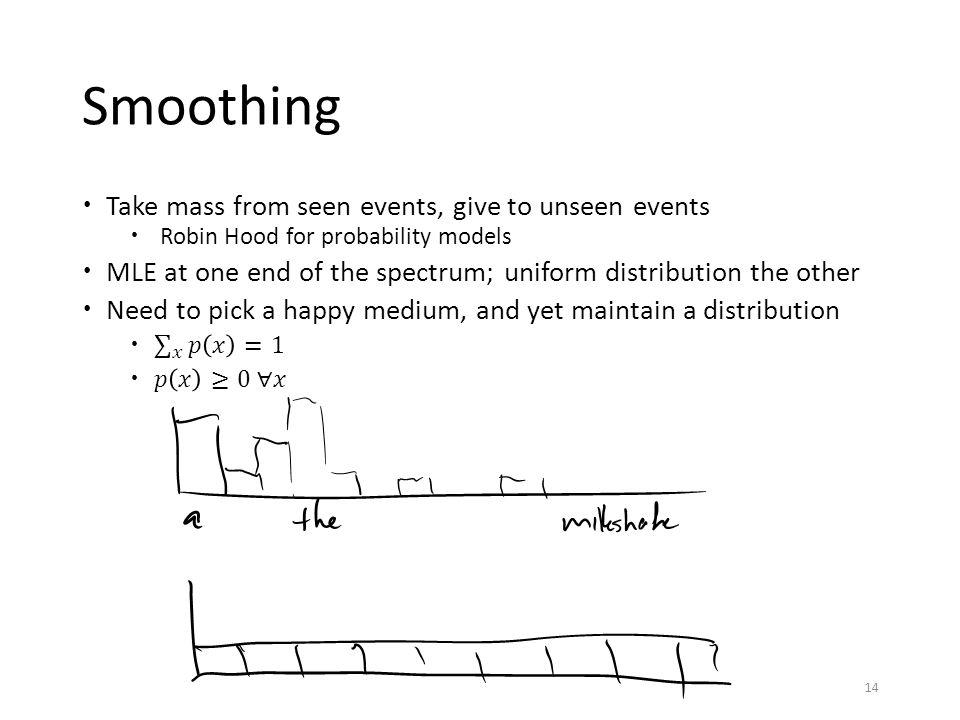 Smoothing 14