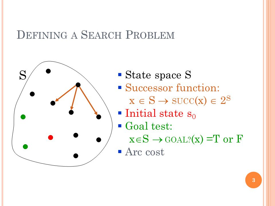 D EFINING A S EARCH P ROBLEM 3  State space S  Successor function: x  S  SUCC (x)  2 S  Initial state s 0  Goal test: x  S  GOAL.