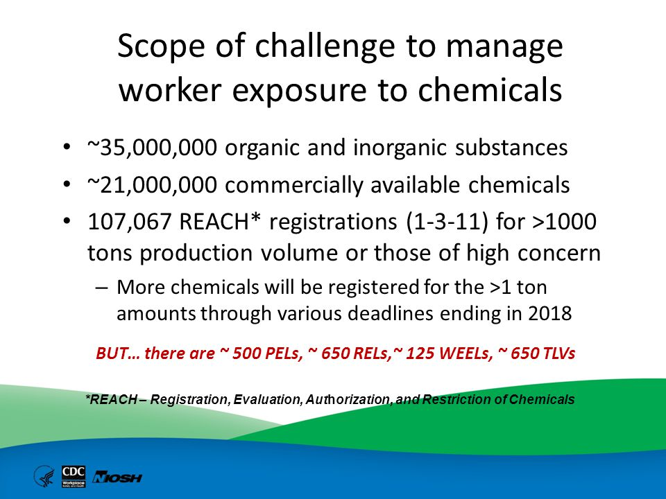 Scope of challenge to manage worker exposure to chemicals ~35,000,000 organic and inorganic substances ~21,000,000 commercially available chemicals 10
