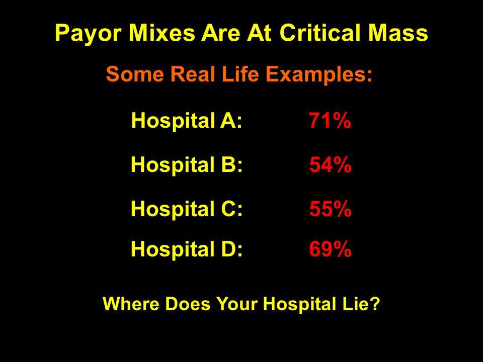 Questions? Michael J Hewitt, RRT, ACCS, NPS, RCP, FAARC, FCCM mhewitt@lifespan.org