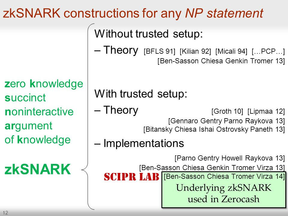 12 Underlying zkSNARK used in Zerocash zkSNARK constructions for any NP statement succinct zkSNARK zero knowledge noninteractive argument of knowledge