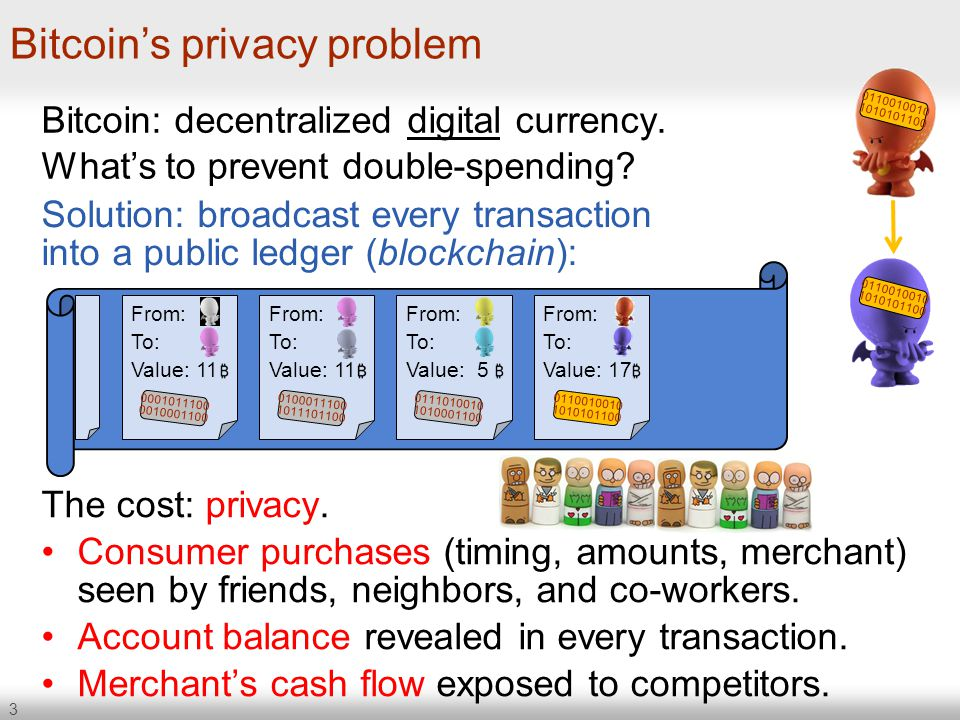 3 Bitcoin's privacy problem Bitcoin: decentralized digital currency. Solution: broadcast every transaction into a public ledger (blockchain): 01100100