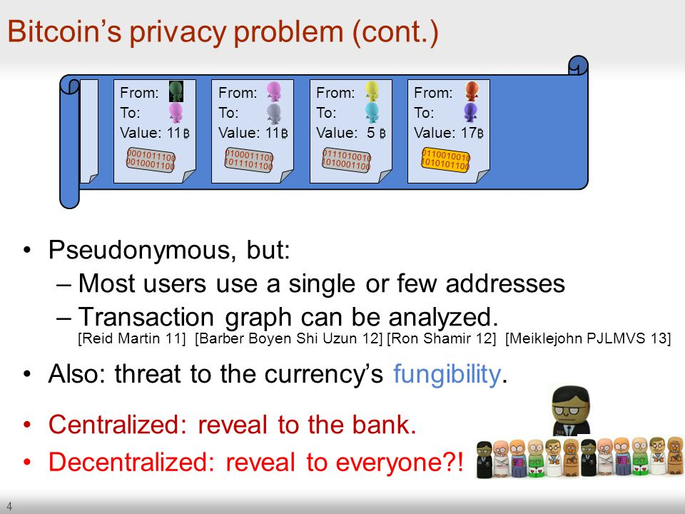 4 Bitcoin's privacy problem (cont.) Pseudonymous, but: –Most users use a single or few addresses –Transaction graph can be analyzed. [Reid Martin 11]