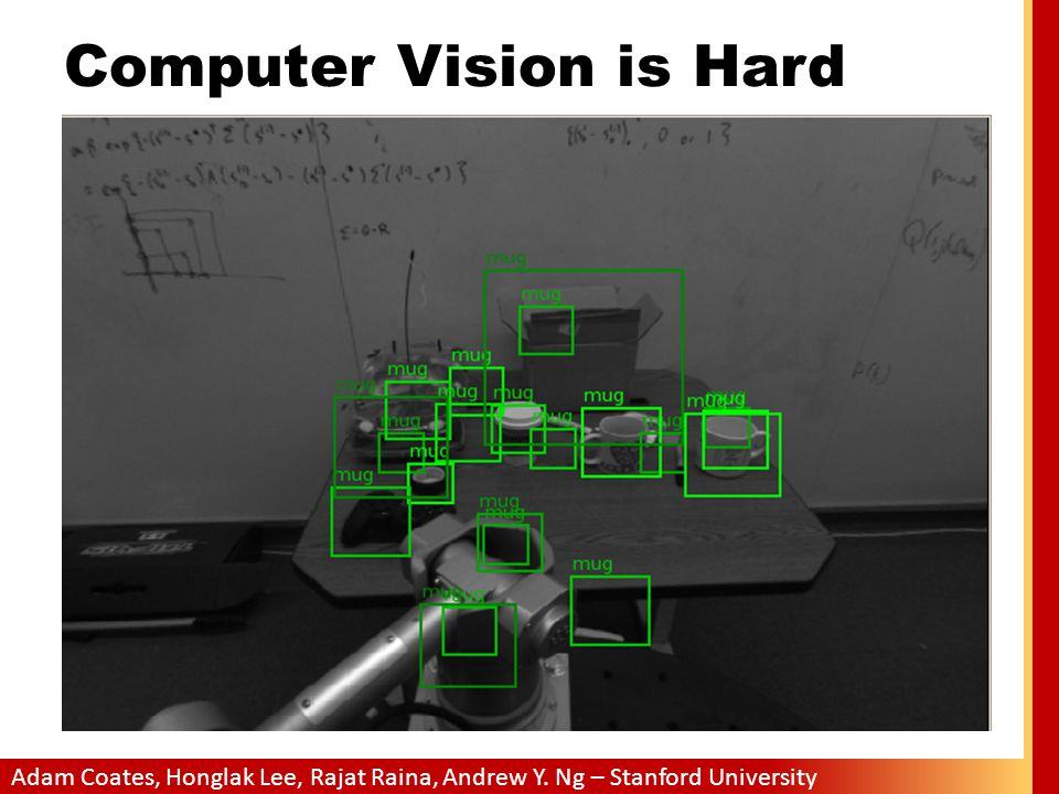 Adam Coates, Honglak Lee, Rajat Raina, Andrew Y. Ng – Stanford University Computer Vision is Hard