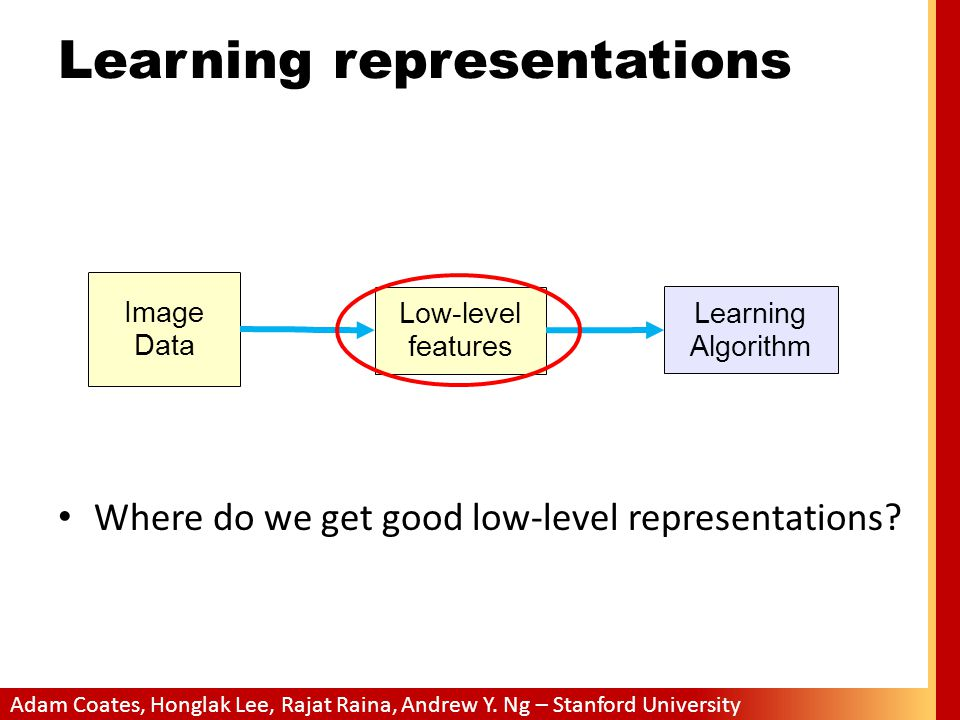 Adam Coates, Honglak Lee, Rajat Raina, Andrew Y. Ng – Stanford University Learning representations Image Data Learning Algorithm Low-level features Wh