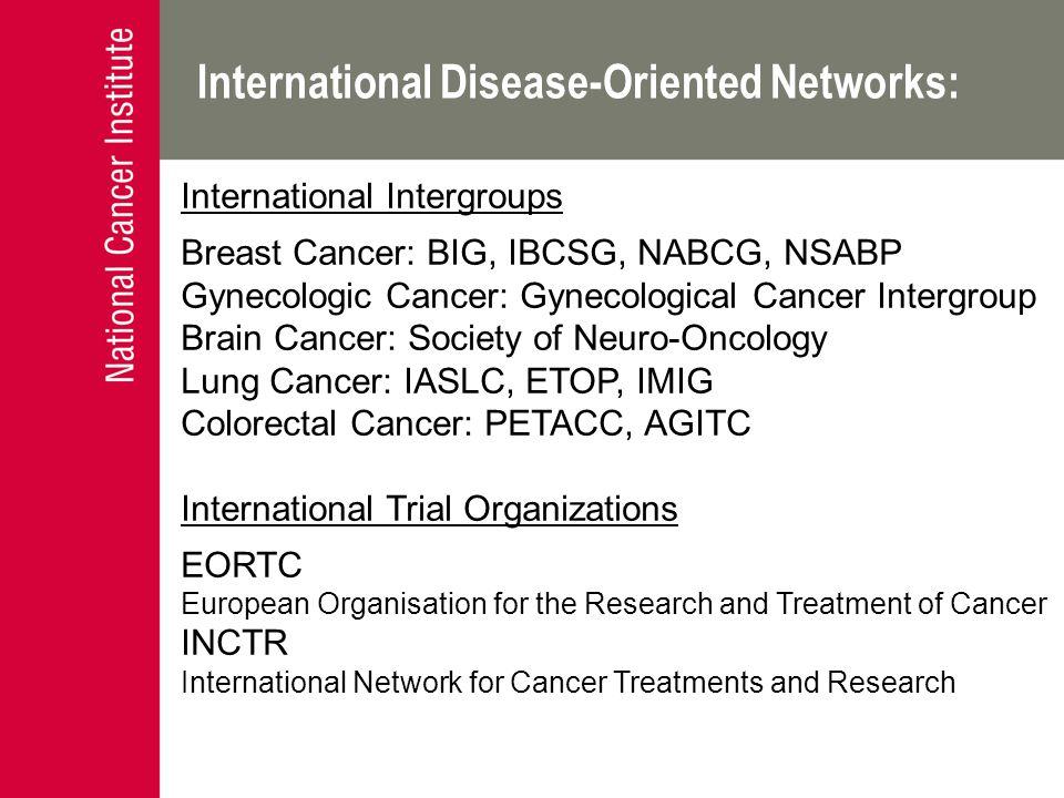International Disease-Oriented Networks: International Intergroups Breast Cancer: BIG, IBCSG, NABCG, NSABP Gynecologic Cancer: Gynecological Cancer In