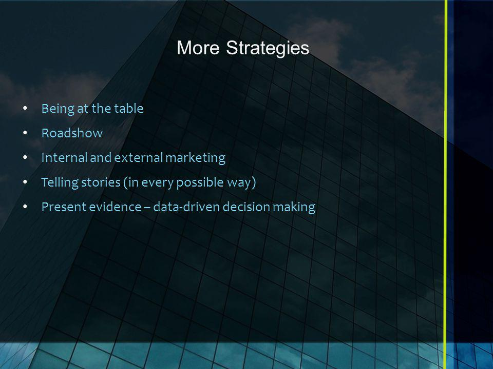 More Strategies Being at the table Roadshow Internal and external marketing Telling stories (in every possible way) Present evidence – data-driven decision making