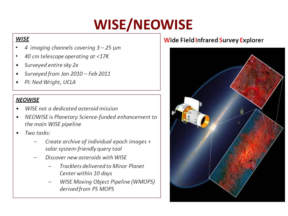 WISE 4 imaging channels covering 3 – 25  m 40 cm telescope operating at <17K Surveyed entire sky 2x Surveyed from Jan 2010 – Feb 2011 PI: Ned Wright, UCLA Wide Field Infrared Survey Explorer NEOWISE WISE not a dedicated asteroid mission NEOWISE is Planetary Science-funded enhancement to the main WISE pipeline Two tasks: –Create archive of individual epoch images + solar system-friendly query tool –Discover new asteroids with WISE –Tracklets delivered to Minor Planet Center within 10 days –WISE Moving Object Pipeline (WMOPS) derived from PS MOPS WISE/NEOWISE
