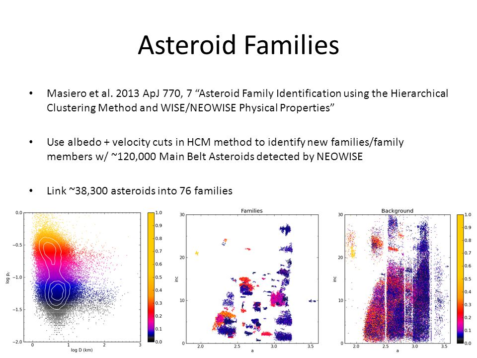 "Asteroid Families Masiero et al. 2013 ApJ 770, 7 ""Asteroid Family Identification using the Hierarchical Clustering Method and WISE/NEOWISE Physical Pr"