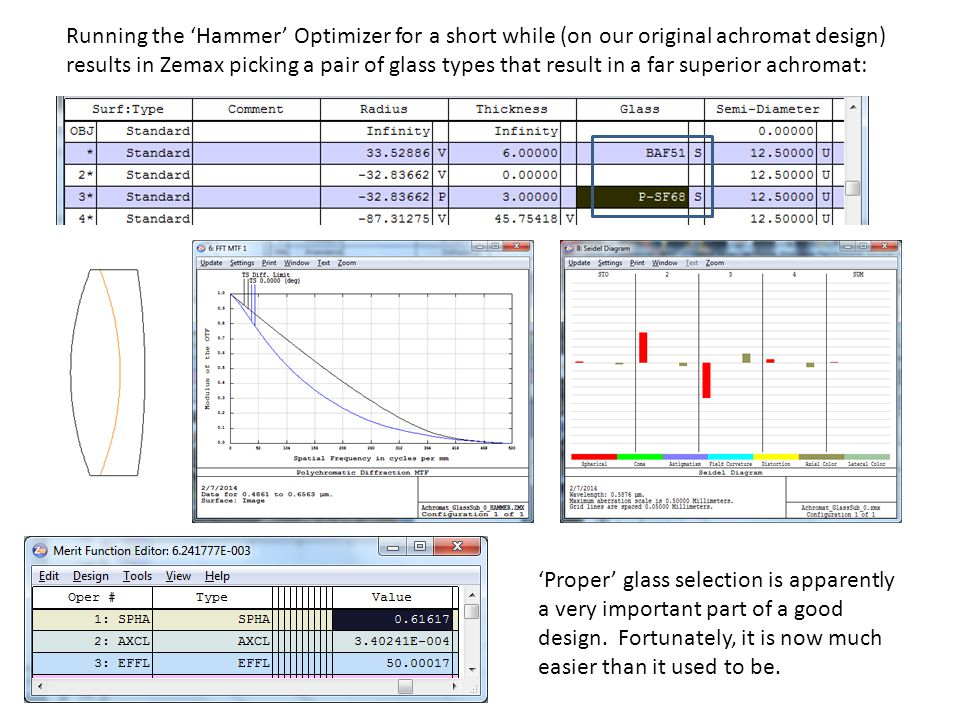 Running the 'Hammer' Optimizer for a short while (on our original achromat design) results in Zemax picking a pair of glass types that result in a far