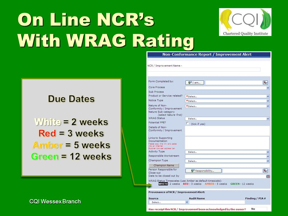 CQI Wessex Branch KPIs  percentage of NCRs closed out within the agreed period  percentage of NCRs not closed out within agreed date By Risk ------------- By Owner }