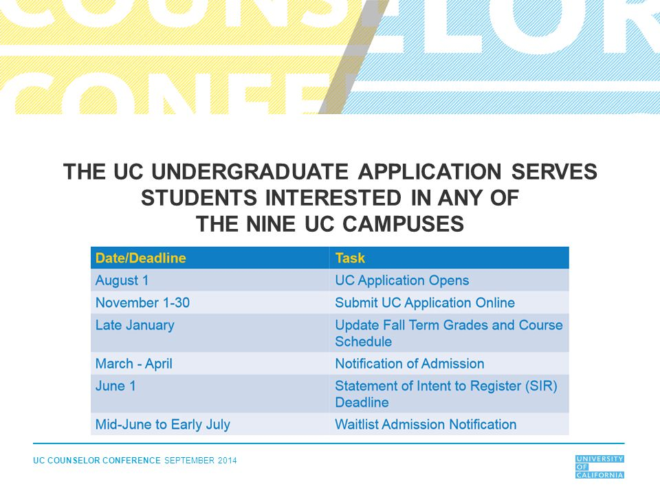 UC COUNSELOR CONFERENCE SEPTEMBER 2014 THE UC UNDERGRADUATE APPLICATION SERVES STUDENTS INTERESTED IN ANY OF THE NINE UC CAMPUSES