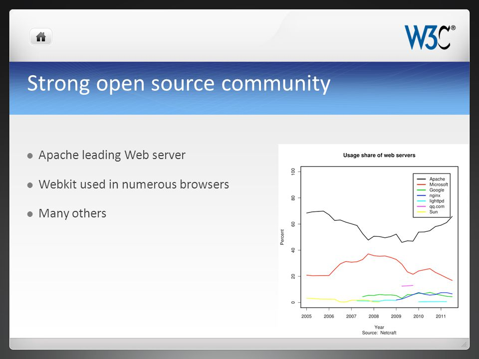 Strong open source community Apache leading Web server Webkit used in numerous browsers Many others