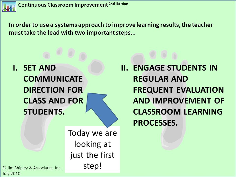 Continuous Classroom Improvement 2nd Edition © Jim Shipley & Associates, Inc. July 2010 In order to use a systems approach to improve learning results
