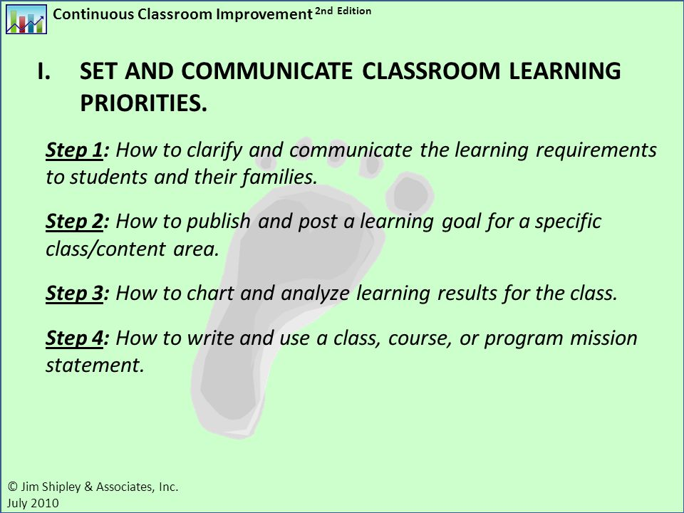 Continuous Classroom Improvement 2nd Edition © Jim Shipley & Associates, Inc. July 2010 I.SET AND COMMUNICATE CLASSROOM LEARNING PRIORITIES. Step 1: H